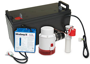 a battery backup sump pump system in Richardson